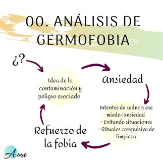 2 germo