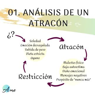 22 atracon
